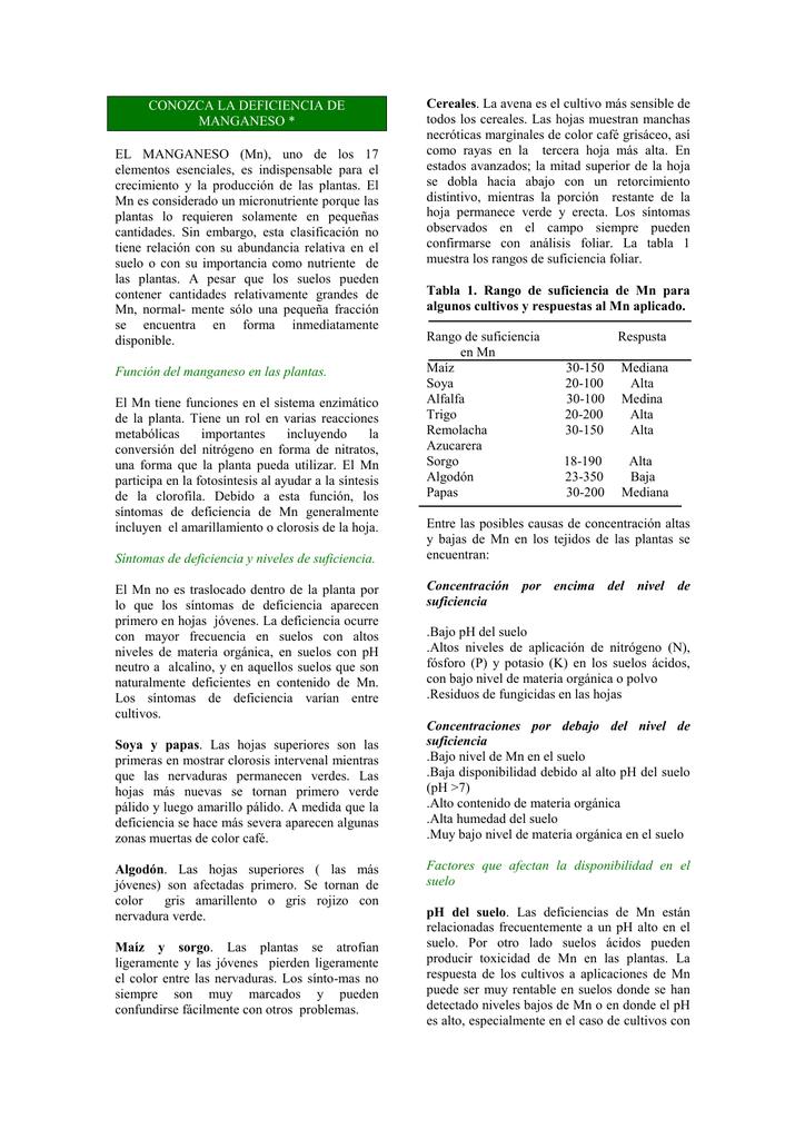 Sintomas del potasio alto