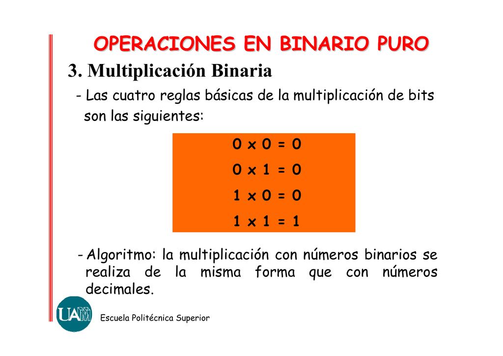 comércio binário superior simular el comercio de cifrado