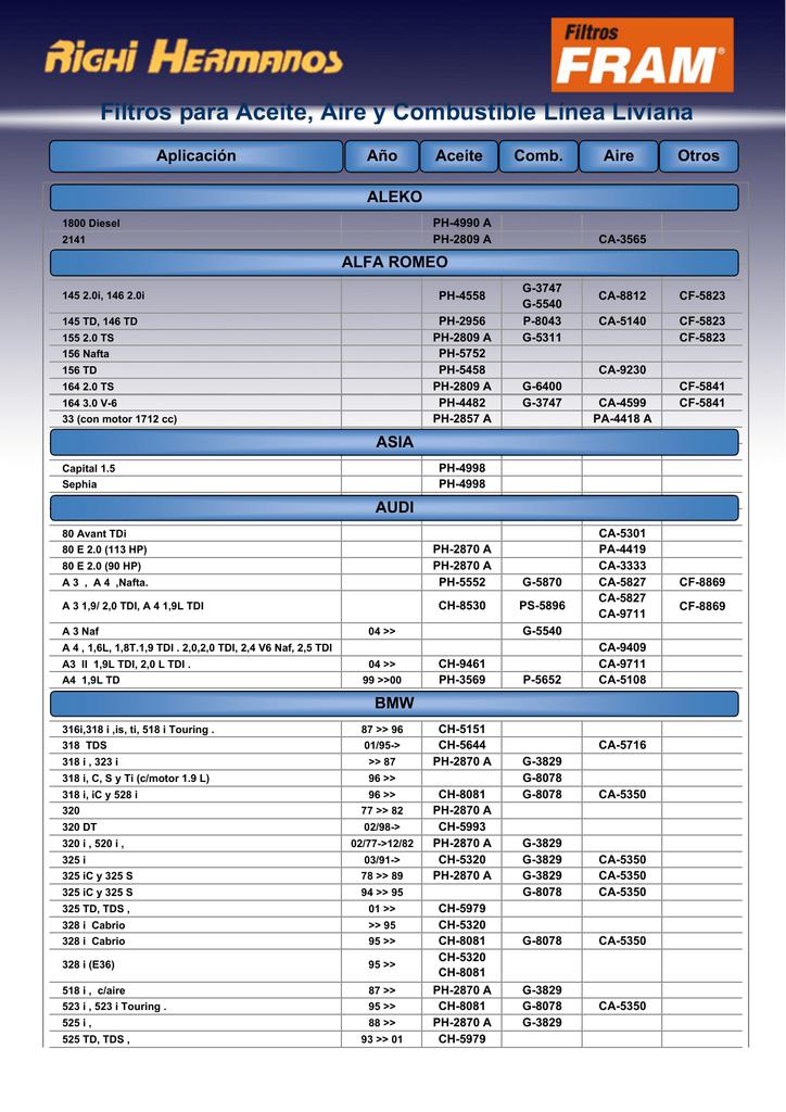 CDI Zündeinheit 25km//h Version MZ50DB Sachs 49er 50 10 Zoll 05-07