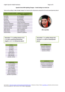 English-Spanish Helpful Handouts Page 1 of 2 Spanish Verbs With