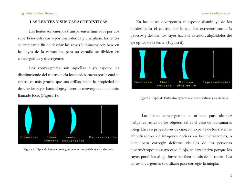 182b719f96 optica_las lentes y sus características - Soluciones Tics