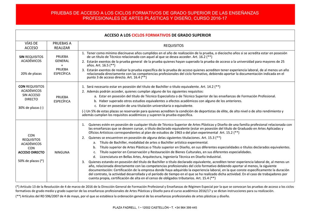 Requisitos De Acceso A Los Ciclos Formativos De Grado Superior