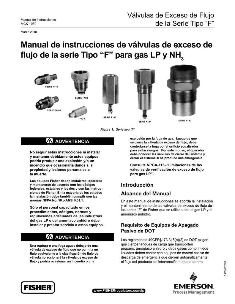V/álvula V/álvula de Alivio de presi/ón para la Bomba de la m/áquina de caf/é DeLonghi 7313219431 Esam EABI EAM