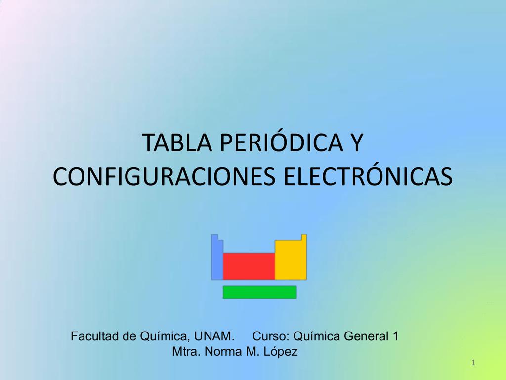 Tabla peridica y configuraciones electrnicas 0055665801 8dde408dae82c87429a7ae25457999bcg urtaz Images