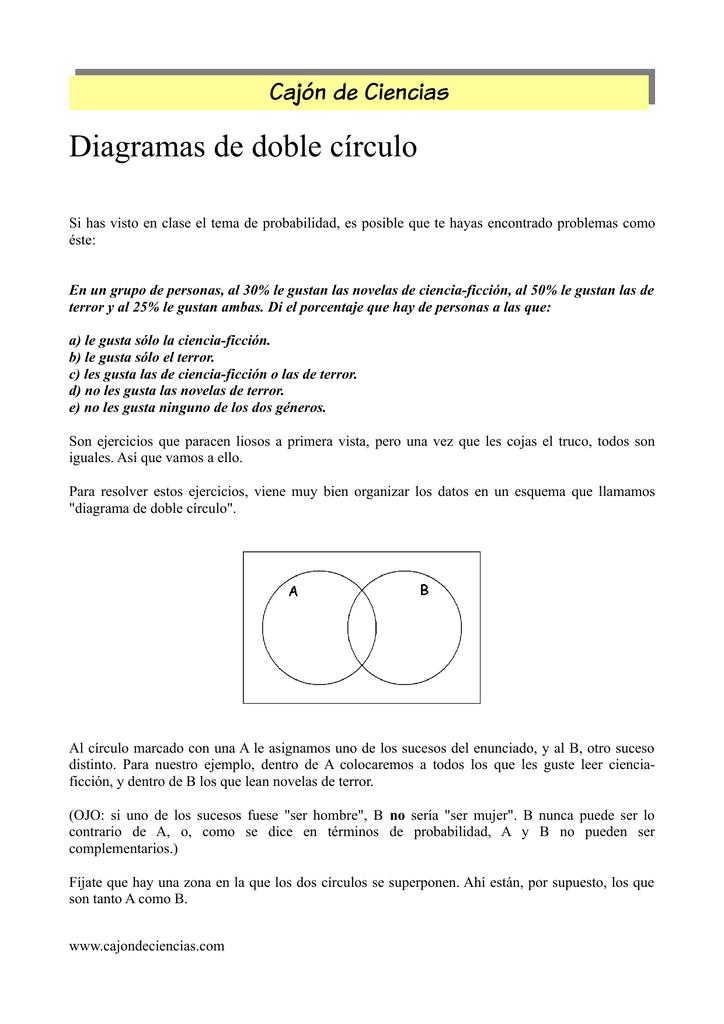 Diagramas de doble círculo