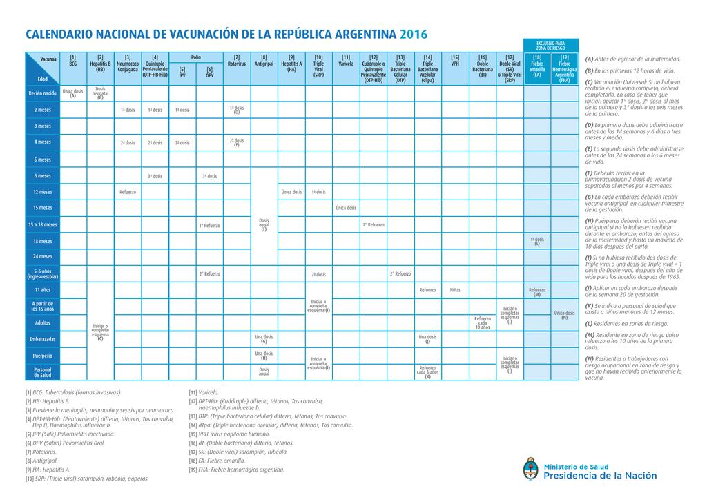 Calendario Del Ano 1965.Calendario Nacional De Vacunacion 2016 Calendario Vacunacion Pdf
