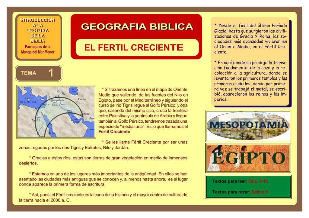 Mapa De Oriente Medio El Creciente Fertil.El Fertil Creciente Parroquias De La Manga Del Mar Menor