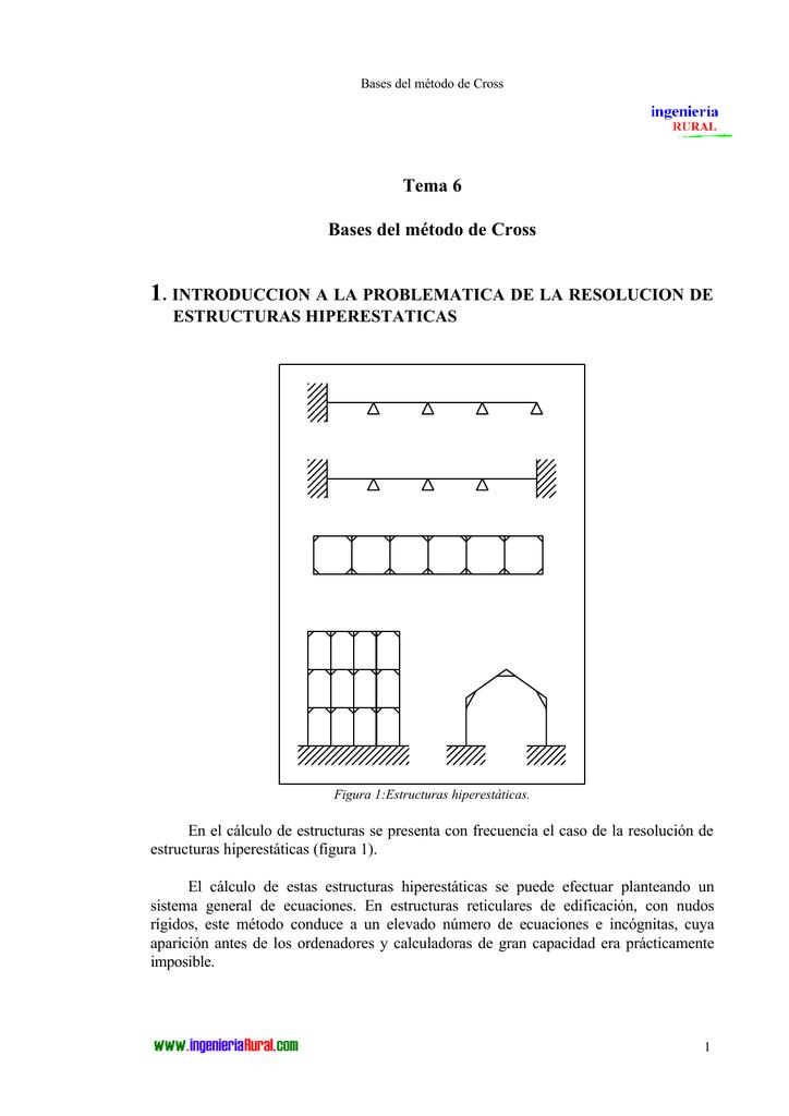 Tema 6 Bases Del Método De Cross