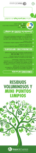 residuos voluminosos y MINI PUNTOS LIMPIOS