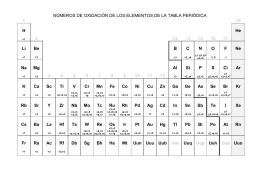 Formulacin y nomenclatura inorgnica tabla peridica con nmeros de oxidacin urtaz Gallery