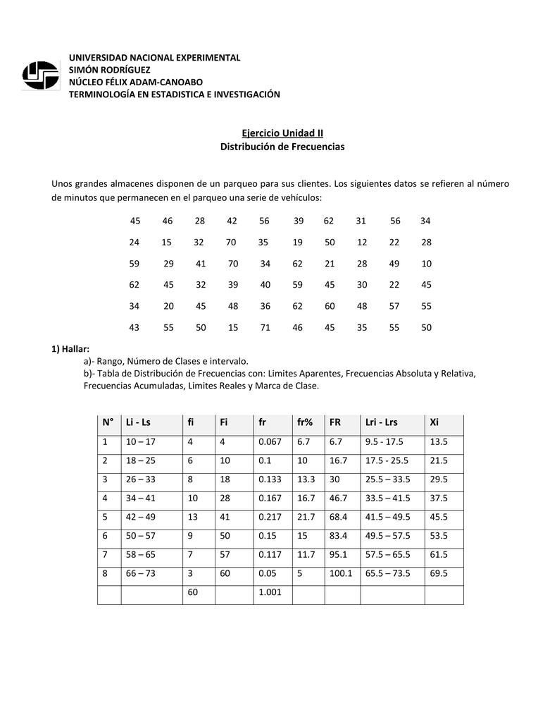 ejercicios de tablas de frecuencia acumulada