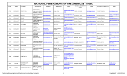NATIONAL FEDERATIONS OF THE AMERICAS