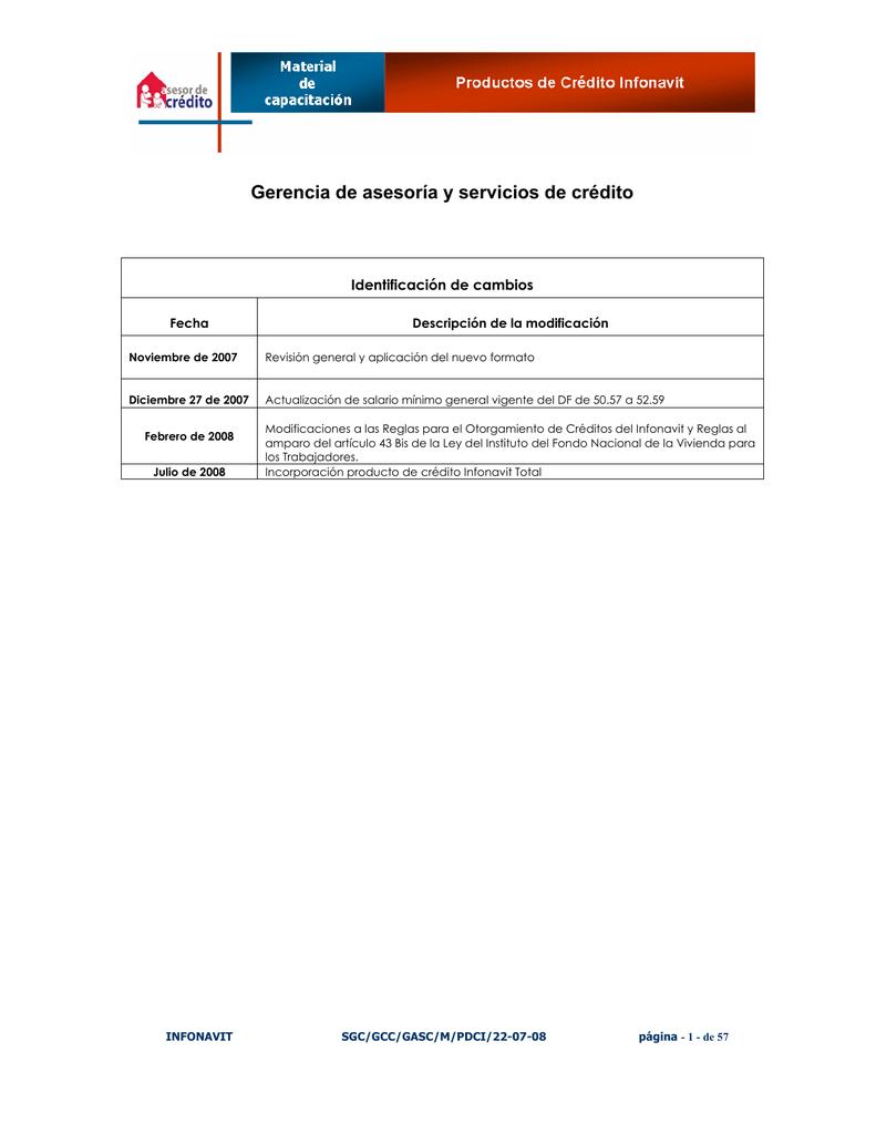 Módulo 3 Productos Infonavit