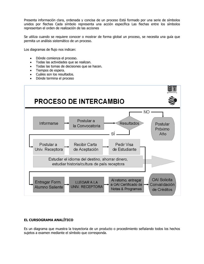 Lujoso Plantilla De Procedimiento De Muestra Ilustración - Ejemplo ...