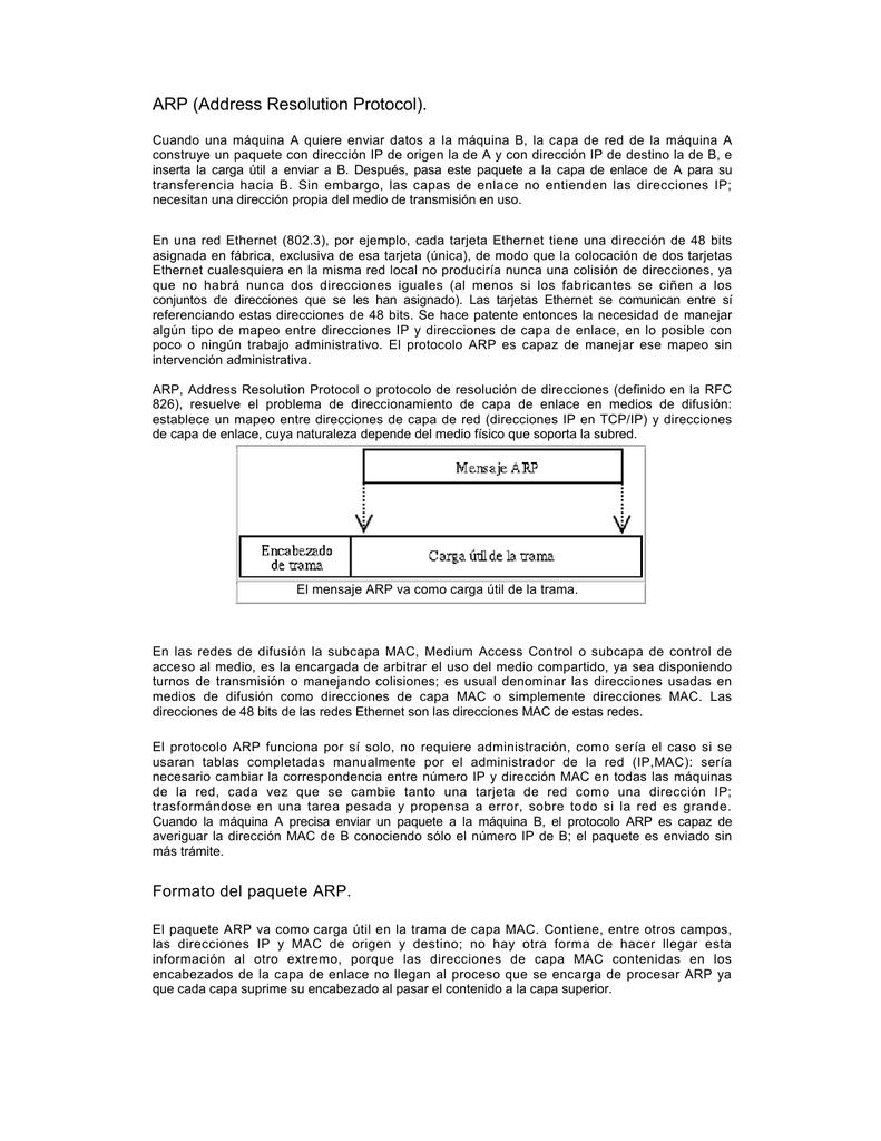 ARP,RARP,DHCP Archivo
