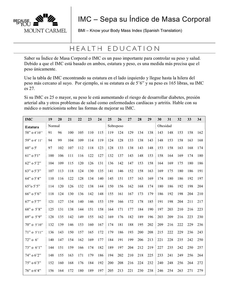 Tabla de medidas de peso y estatura en libras