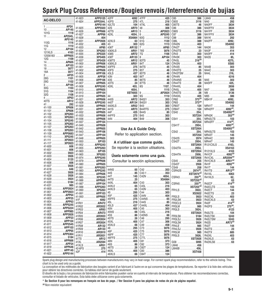 Spark Plug Cross Reference / Bougies renvois