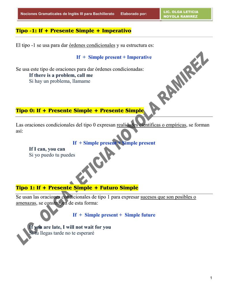 Nociones Gramaticales De Inglés Iii Para Bachillerato