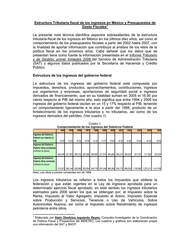 Estructura Tributaria Fiscal De Los Ingresos En México Y