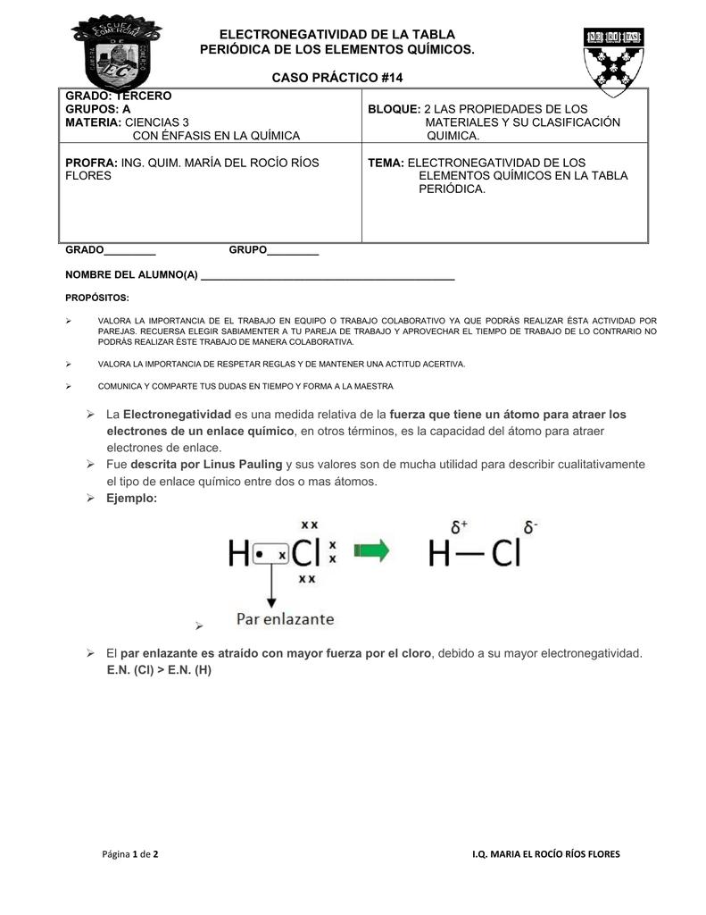 electronegatividad de la tabla peridica de los - Tabla Periodica De Los Elementos Quimicos Con Electronegatividad