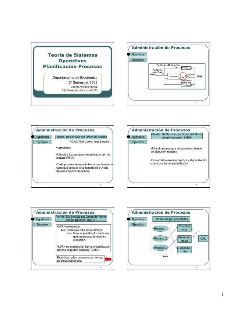 1 Teoría de Sistemas Operativos Planificación Procesos