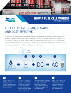 FUEL CELLS ARE CLEAN, RELIABLE, AND COST