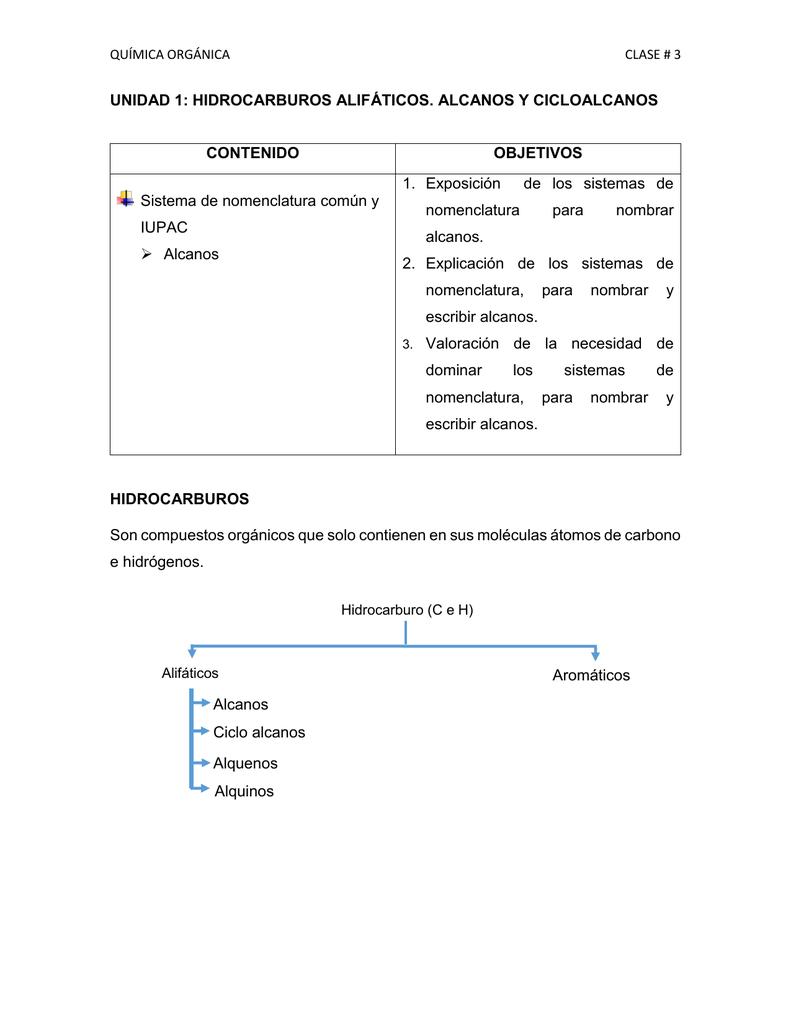 UNIDAD 1: HIDROCARBUROS ALIFÁTICOS  ALCANOS Y