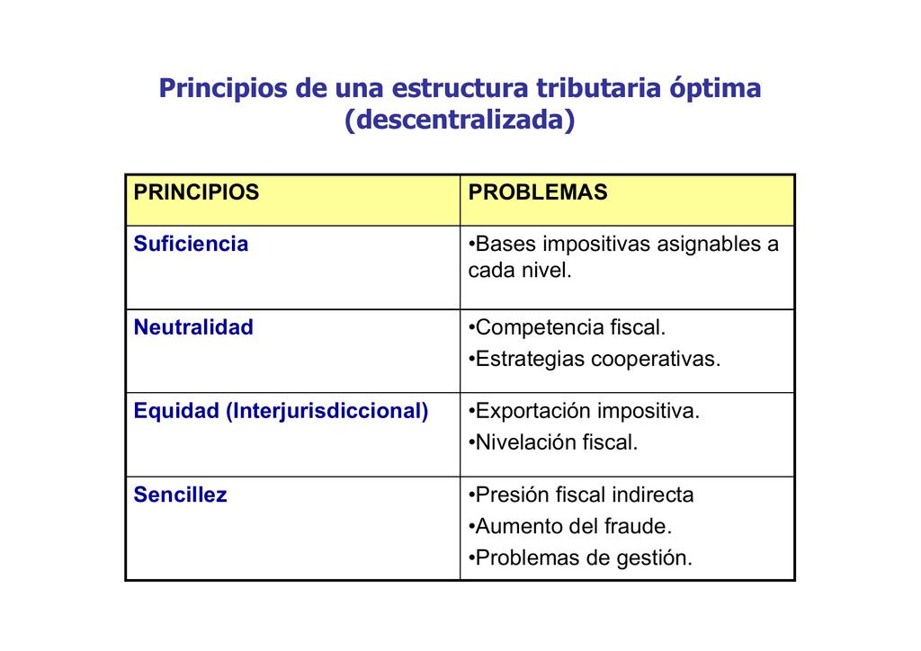 Principios De Una Estructura Tributaria óptima Descentralizada