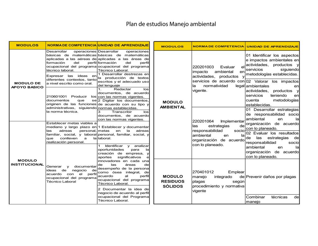 Plan De Estudio Ambiental