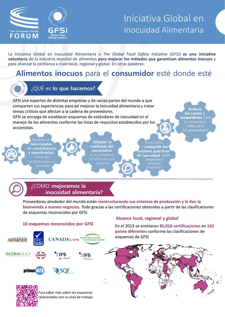 Iniciativa Global en - Global Food Safety Initiative