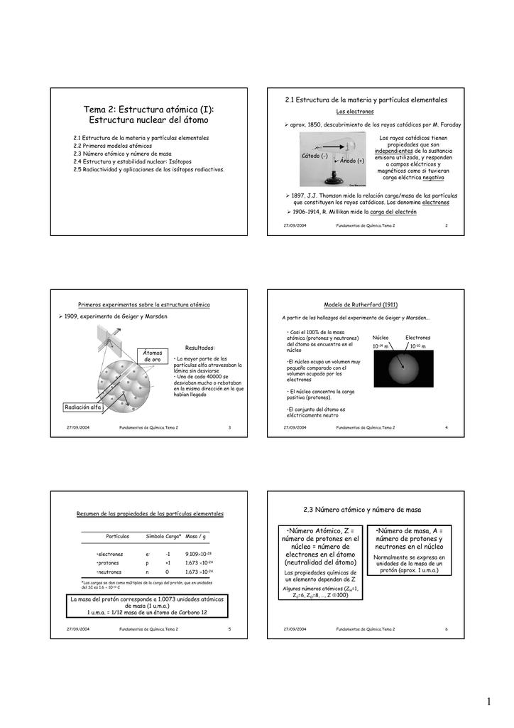 Tema 2 Estructura Atómica I Estructura Nuclear Del átomo