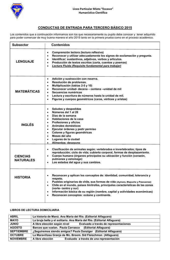 Moderno Los órganos Del Cuerpo Tabla De Ubicación Componente ...