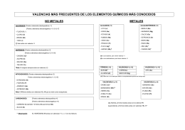 Tabla de valencias de los elementos valencias ms frecuentes de los elementos qumicos urtaz Gallery