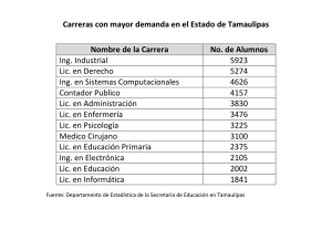 Carreras con mayor demanda en el Estado de Tamaulipas