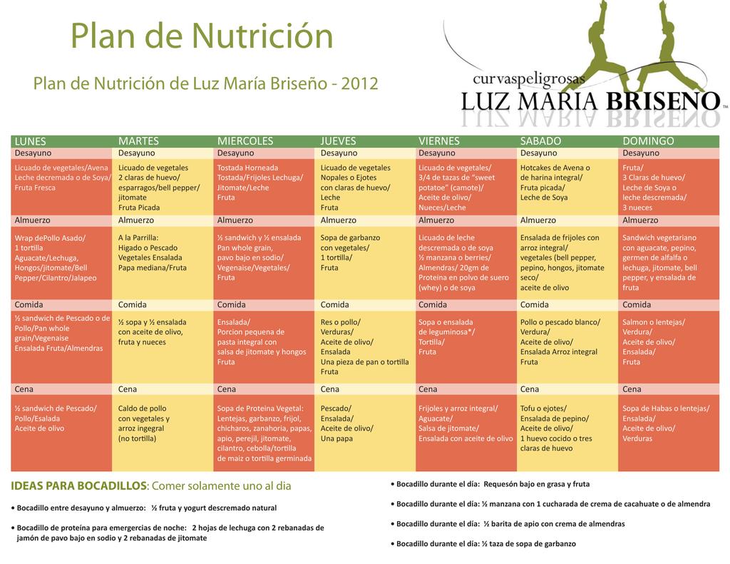 Plan De Nutrición Curvas Peligrosas De Luz Maria Briseño