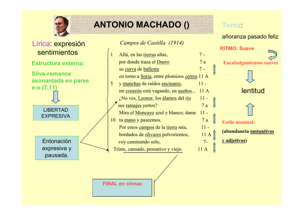 Machado Presentación 2