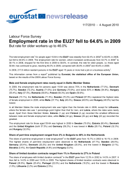 Employment rate in the EU27 fell to 64.6% in 2009