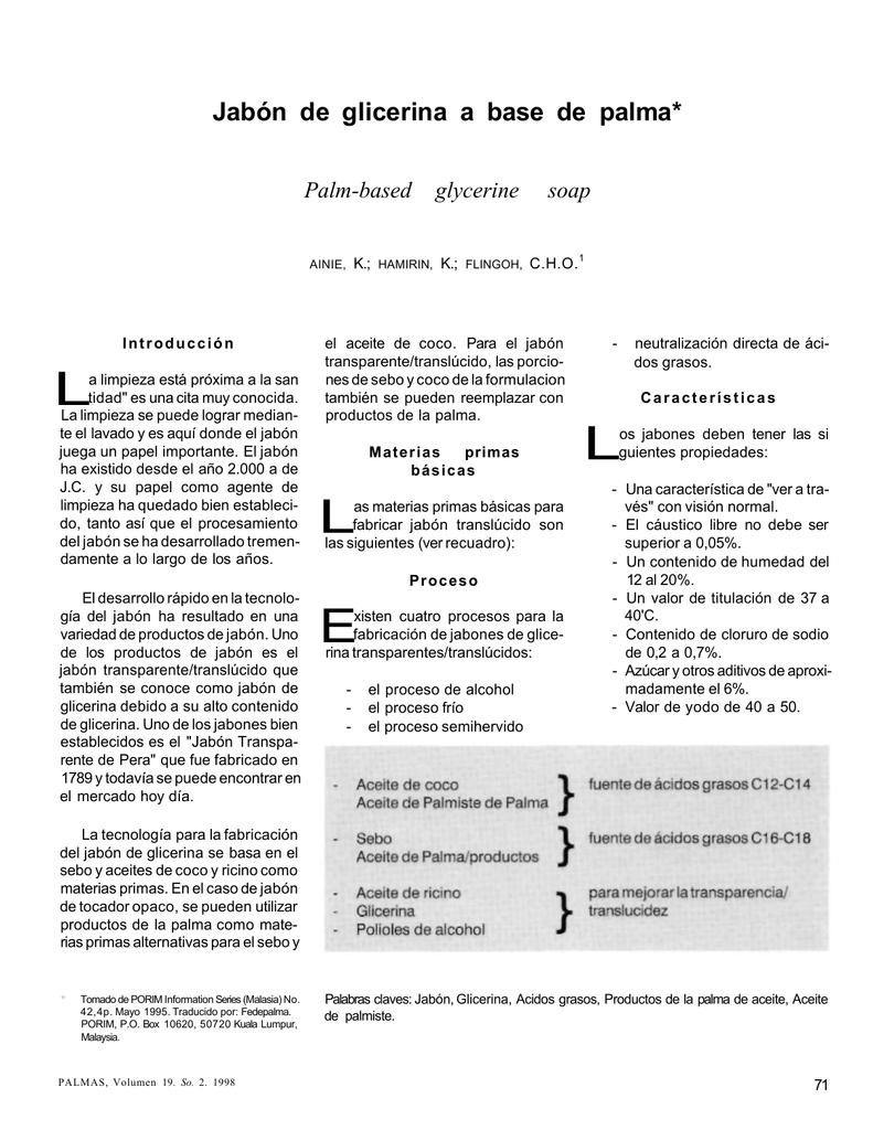 Glicerol el sodio cloruro sirve para y de que