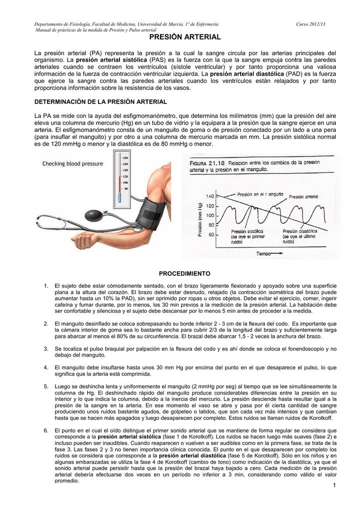 Puntos de presión manual para la presión arterial alta