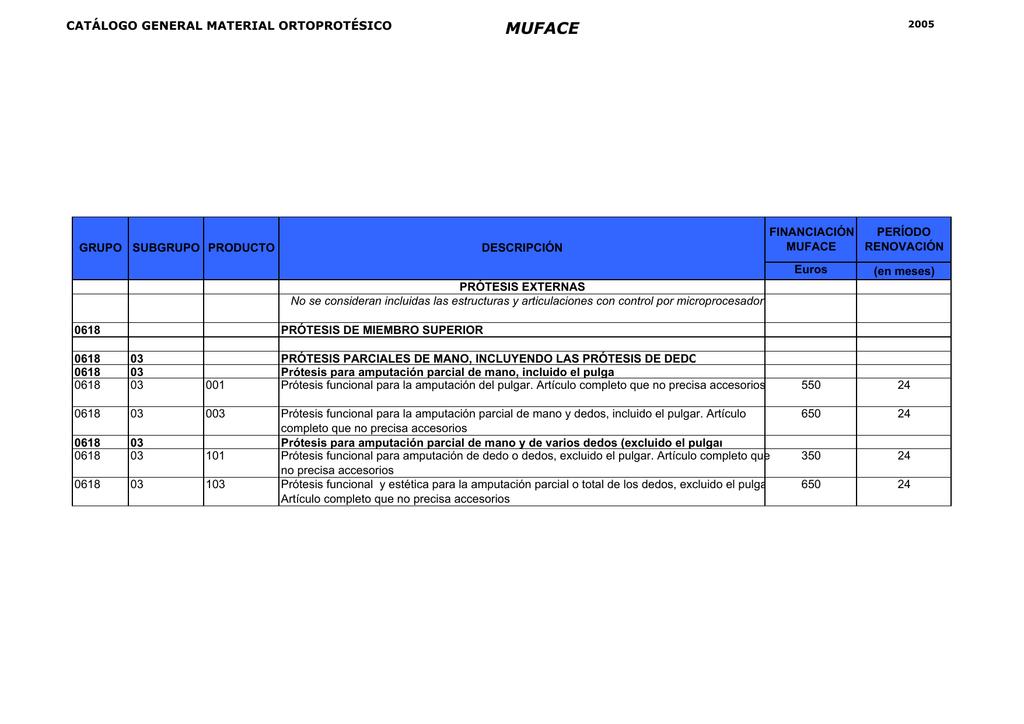 Sachs 900 202 Suspensi/ón de Ruedas
