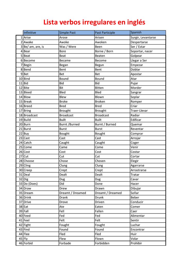 Lista Verbos Irregulares En Inglés