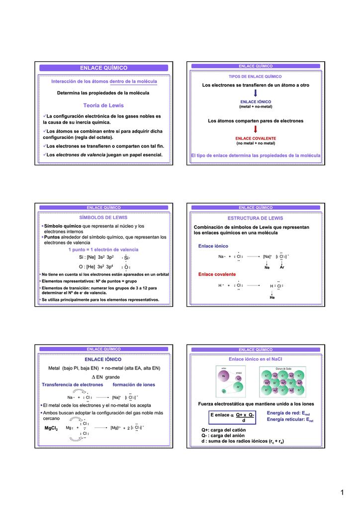 Enlace Químico Teoría De Lewis