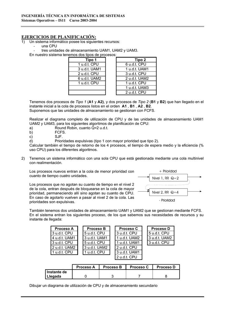 Boletín de ejercicios de planificación del procesador