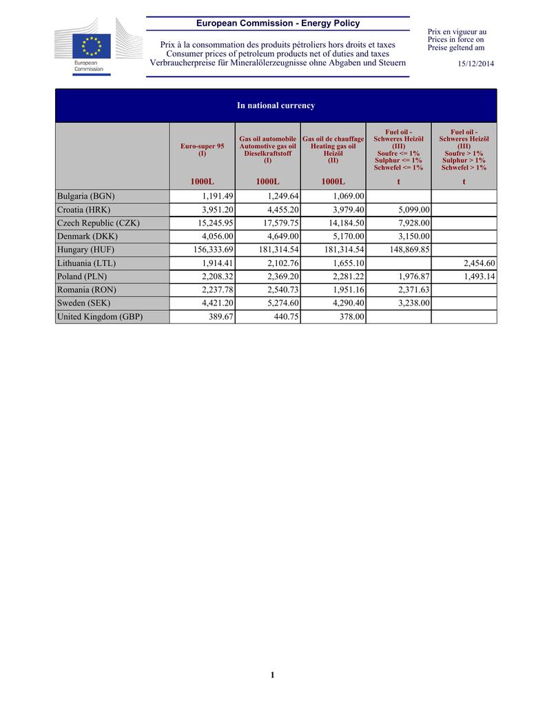 oficjalny sklep za kilka dni najlepszy wybór Oil Bulletin Weekly prices without taxes Wednesday - PDF