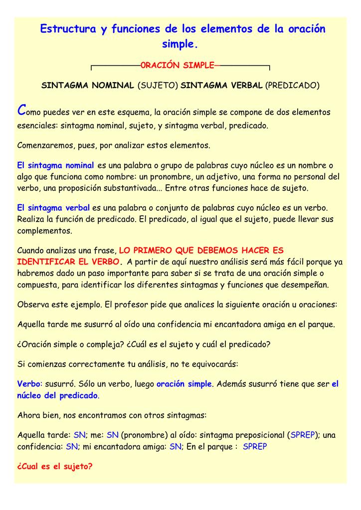5e8e5dbb5ad3 Estructura y funciones de los elementos de la oración simple.