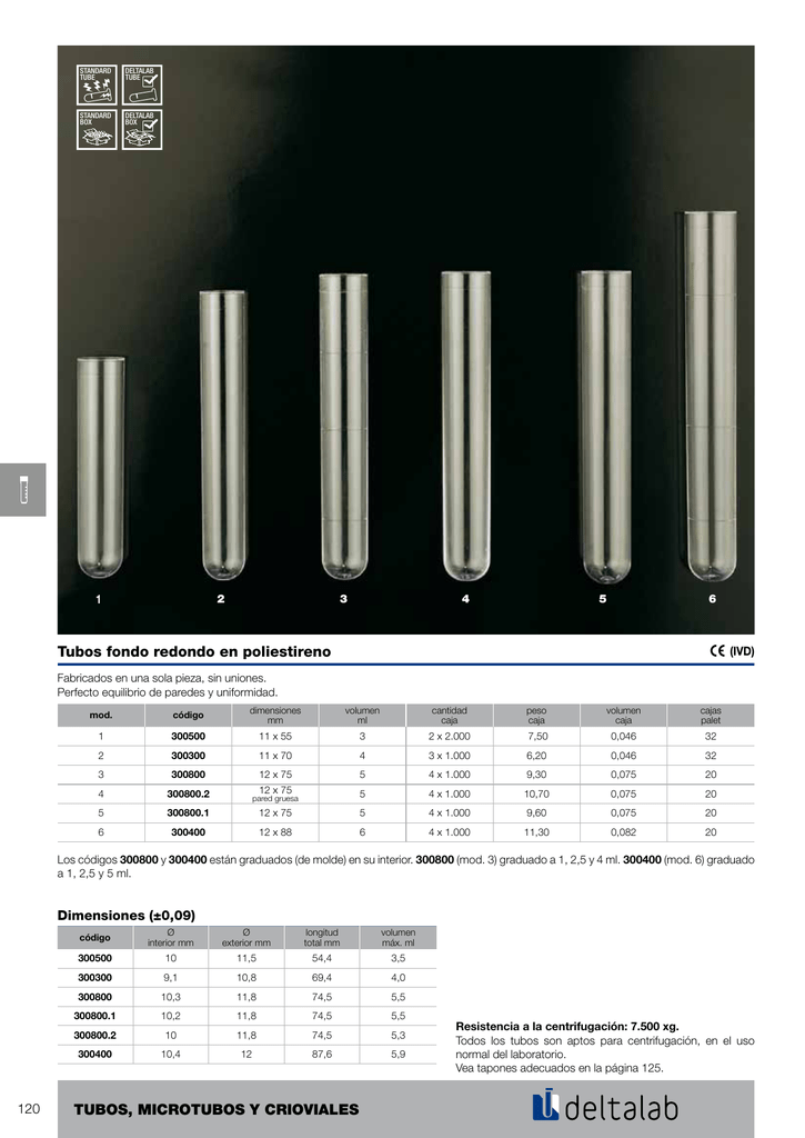 20 tapones de tubo redondos de 13 mm de di/ámetro color negro