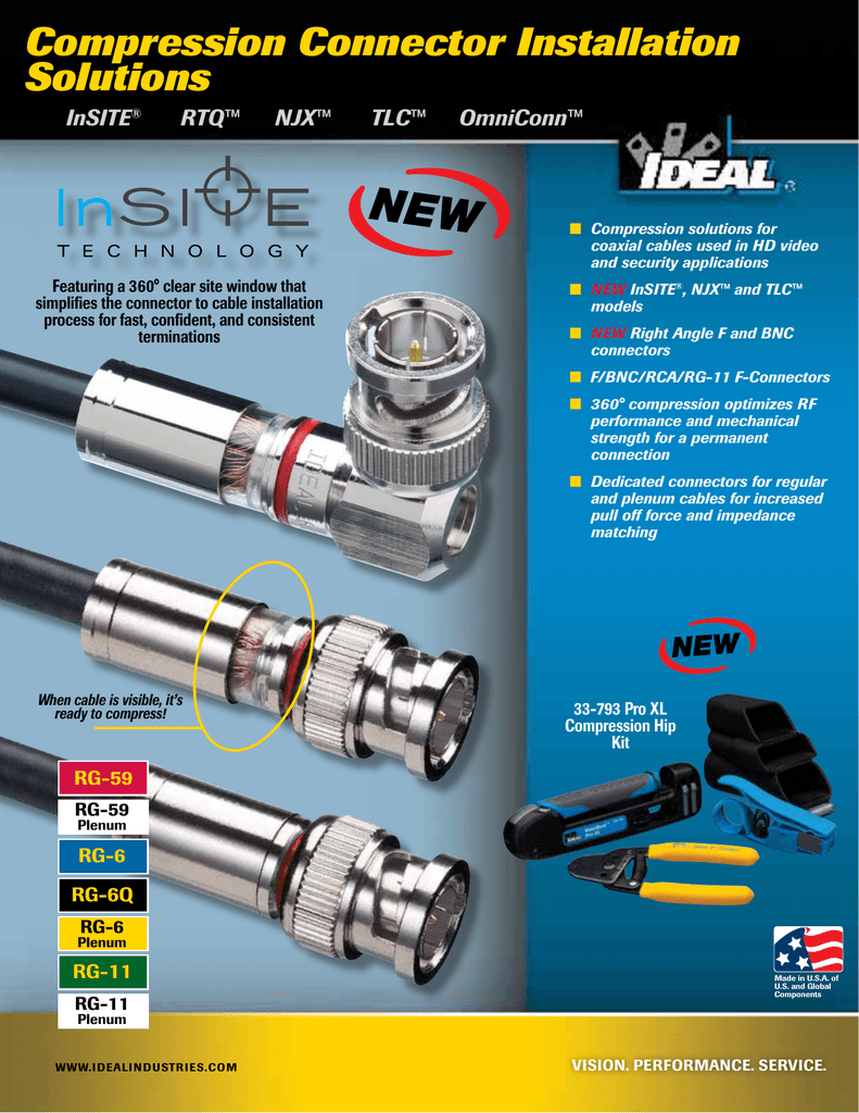 """8/"""" Ideal 35-046 F//BNC Insertion and Removal Tool"""
