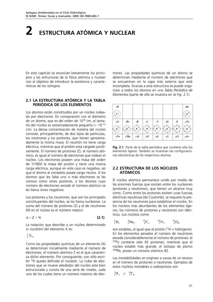 Capítulo 2 Estructura Atómica Y Nuclear