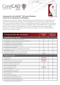 Comparación de CorelCAD™ 2016 para Windows y