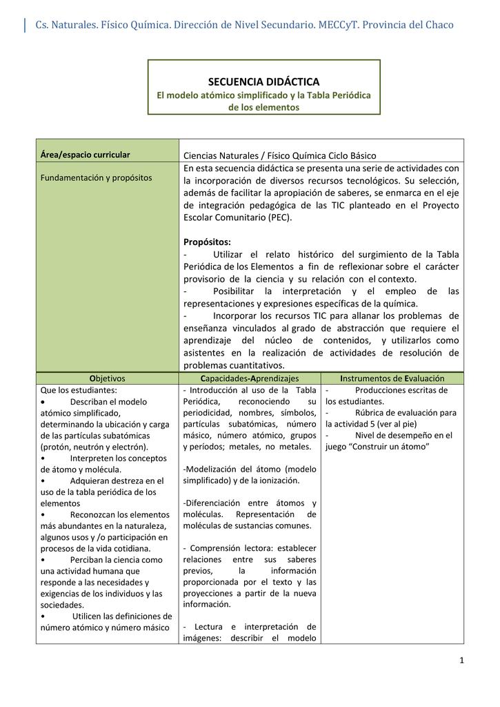 El modelo atmico simplificado y la tabla peridica de los elementos urtaz Images